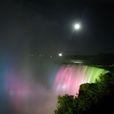 Niagara Falles